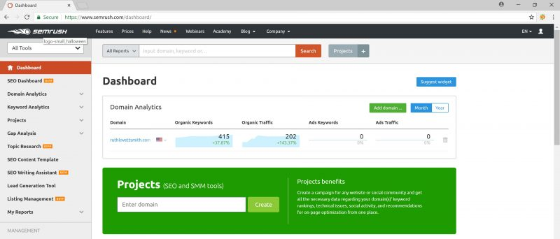 SEMrush Dashboard