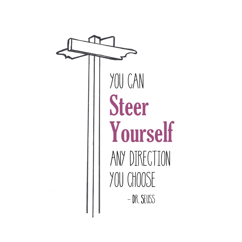 Steer Yourself Printable